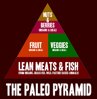 Paleo diet is what cavemen ate. Anything that they could catch, basically.