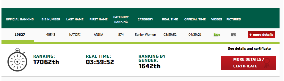 "My official time!  3:59:52.  My favroite part of this is that I am apparently grouped with the ""Senior Women""! Sad face."