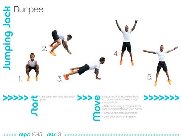 The burpee movements shown by Shaun. Shaun put together 30 exercises for 30 days, for Lululemon. He posted it on facebook and instagram tagging Lulu for the whole month of June. Talk about dedication and love. Unbelievable.